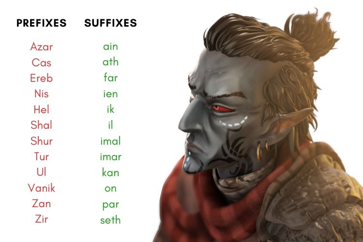 Prefixes and Suffixes For Dunmer names